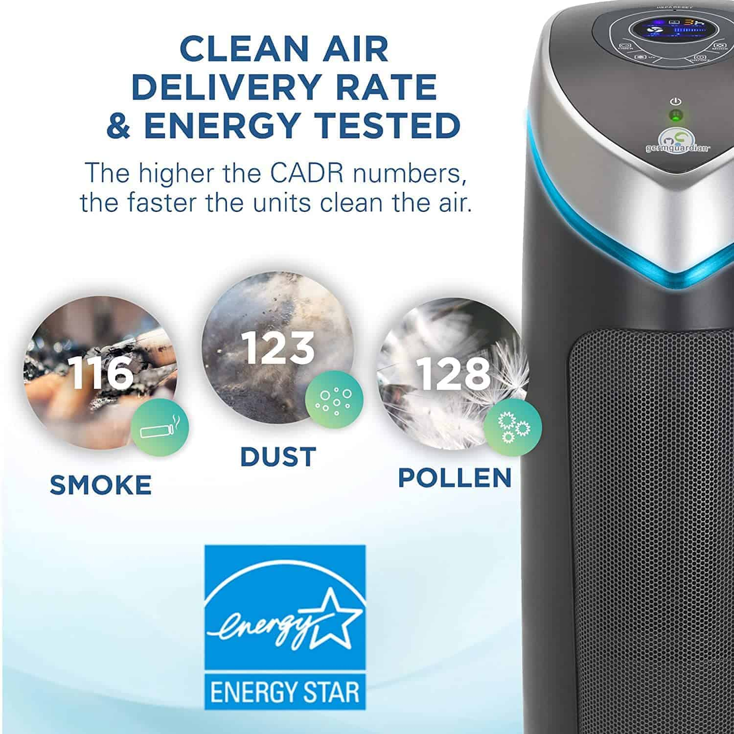 Best air purifier for smokers: GermGuardian AC5250PT smoke and odor